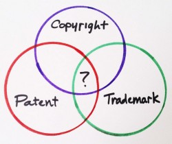 Copyright, Patent, Trademark