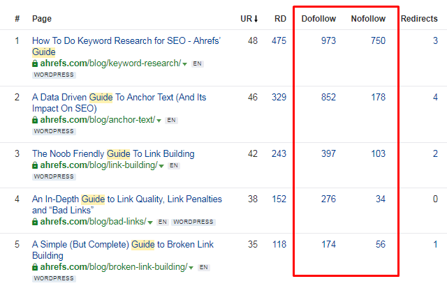 Guides Backlinks
