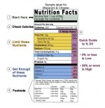 Top 6 Benefits of Using the Best Nutrition Label Software
